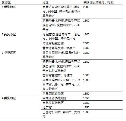 风电行业研究报告